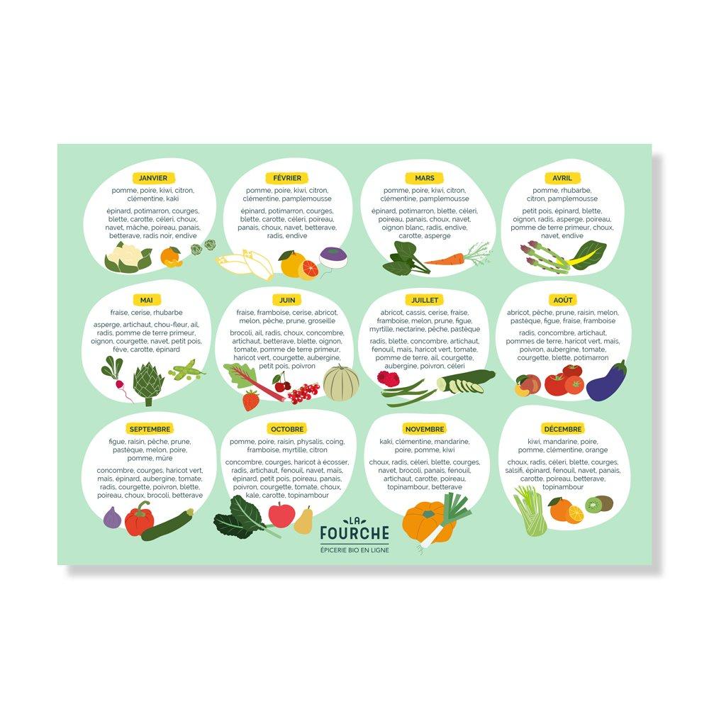 img-la-fourche-calendrier-de-saison-des-fruits-et-legumes